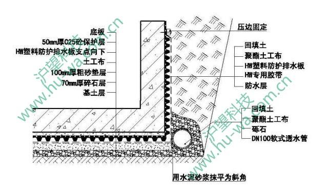 ①地下建筑外墙面铺设方案