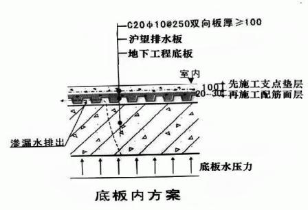 排水板底板方案图