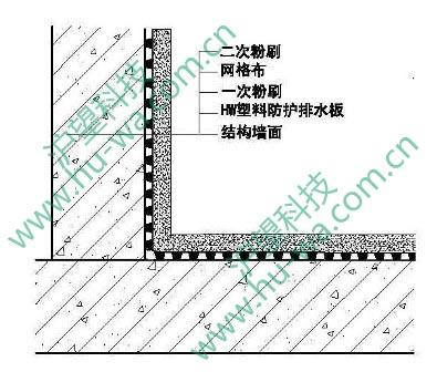 ②地下建筑内墙面铺设方案