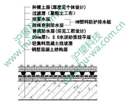 种植平屋面基本构造(二)