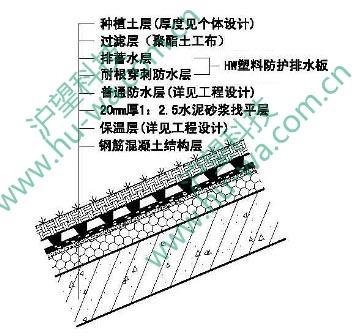 坡屋面基本构造图