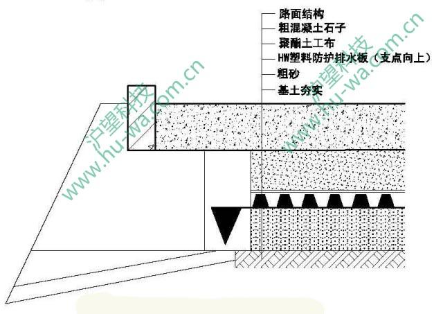 道路路基防排水系统