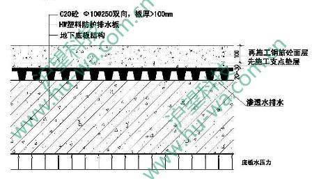 ③地下建筑底板铺设排水板结构示意图