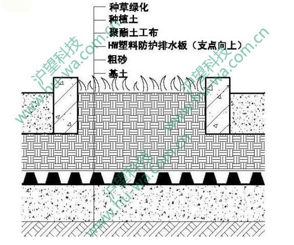 道路中心绿化排(蓄)水系统