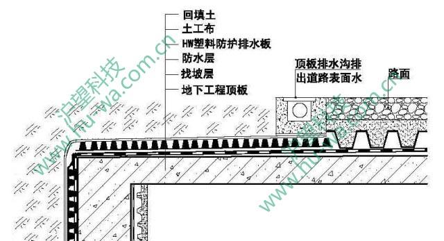 ④地下建筑顶板整体采用