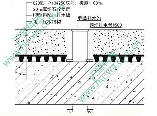 5、地下建筑底板中部排水沟
