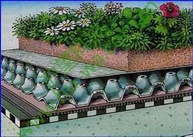 屋顶绿化排水板