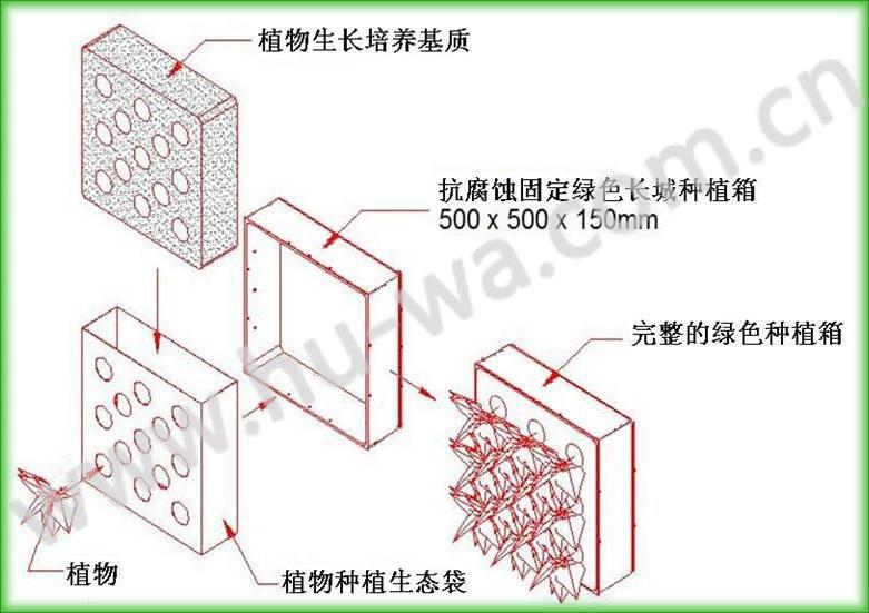 垂直绿化种植箱