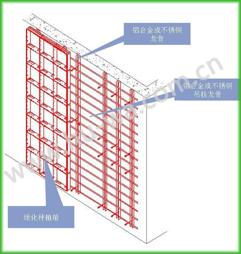 垂直绿化系统节点图