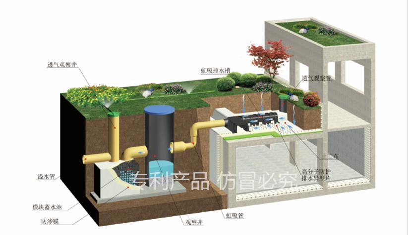 沪望pds防护虹吸排水收集系统